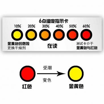 蒸汽湿度指示卡